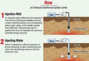 geothermal-system