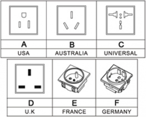 socket-outlet